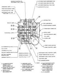 diagram of the fuse boxes in a cadillac deville fixya fuse panel mini fuses 1980 and newer full size cadillac shown