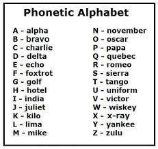 Picture based reference guides for anything and everything. Phonetic20alphabet Jpg 500 472 This One Is Easier To Print Phonetic Alphabet Military Alphabet Alphabet Charts