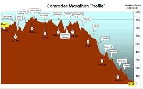 Alsoran Runners My Million Miles