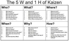 AnnamAbbas - I use 5W1H strategy of Kaizen to create and...   Facebook
