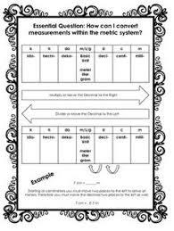 King Henry Chart Math King Henry Chart Math