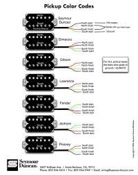 dual humbucker strat wiring diagram wiring diagram craig s giutar tech resource wiring diagrams