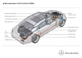 mercedes engine diagram mercedes image wiring the new mercedes s 500 plug in hybrid on mercedes 500 engine diagram