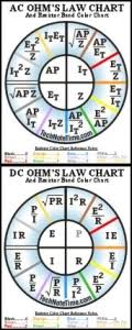 Power Wheel Chart Ac Ohms Law And Dc Ohms Law Power Wheel Chart For Sale 1 95