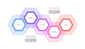 5 year timeline template easy to edit 5 year timeline ppt free download now