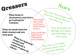english page my school blog  the outsiders venn diagram