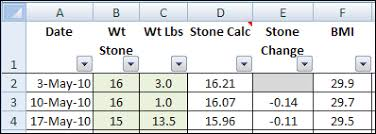 Weight Loss Tracking Spreadsheet Excel Weight Loss Tracker In Stone Contextures Blog