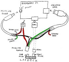 usb to rca wiring diagram efcaviation com usb cable wiring color code at Usb Cable Wiring Diagram