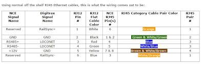 digitrax nce cab bus cross reference welcome to the nce jpg 50 kb rj12 wiring diagram