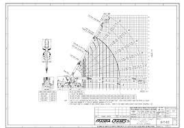 Tower Crane Lifting Capacity Chart Franna 20t Radius Load Chart