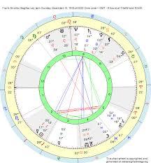Birth Chart Frank Sinatra Sagittarius Zodiac Sign Astrology