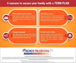Prudential Term Life Insurance Quotes Online