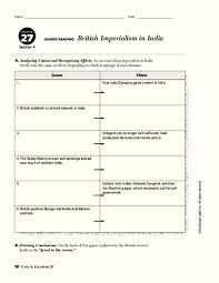 British Imperialism In India Worksheet For 9th 10th Grade