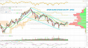 Euro Stoxx 50 Options Traders Position For Post Election