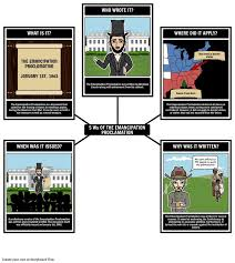 the best the emancipation proclamation ideas  the 25 best the emancipation proclamation ideas history lessons for kids civil war activities and proclamation definition