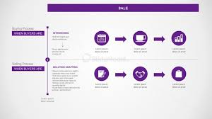 Sell Powerpoint Templates Business To Consumer Selling Powerpoint Presentation Slidemodel