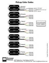 wiring diagram for seymour duncan dimebucker images seymour wiring diagram for all seymour duncan humbucker