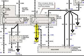2006 ford f150 fuel pump wiring diagram wiring diagrams schematic 2006 ford f 250 fuel pump wiring diagram wiring diagram for you u2022 2005 ford f150 fuel pump wiring diagram 2006 ford f150 fuel pump wiring diagram