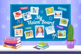 Vision Board A Powerful Tool To Manifest Your Life Desires