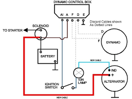 wiring diagram for alternator the wiring diagram wiring alternator diagram 8 one wire alternator conversion wiring diagram