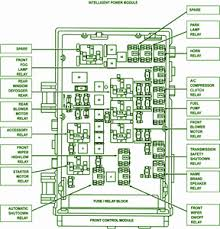 fuse box car wiring diagram page 282 2003 volkswagon polo fuse box diagram