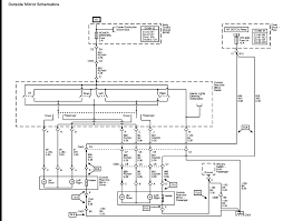 fuse diagram 2005 malibu maxx great installation of wiring diagram \u2022 2007 Malibu Fuse Box Diagram at 2005 Malibu Interior Fuse Box Diagram