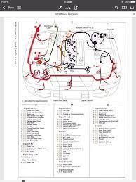 rb25det wiring loom diagram s15 silvia rb25det swap wiring harness Ca18det Wiring Harness rb25det wiring loom diagram r33 gts ca18det wiring harness diagram