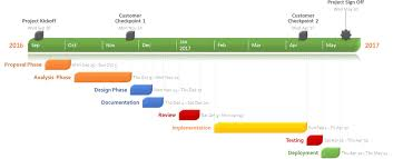 Powerpoint Office Timeline Project Timeline Maker Magdalene Project Org