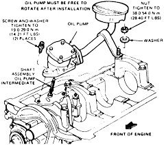 95 Ford Ranger Transmission Diagram
