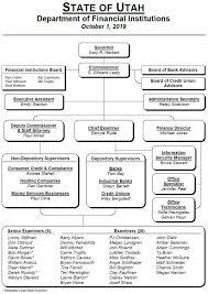 Organization Chart Utah Department Of Financial Institutions