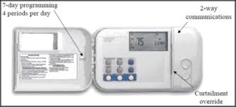 wiring diagrams for thermostats carrier wiring carrier thermostat wiring diagram carrier auto wiring diagram on wiring diagrams for thermostats carrier