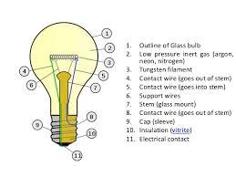 light bulb wiring diagram facbooik com Bulb Wiring Diagram 1157 light bulb wiring diagram wiring diagram for led turn signals light bulb socket wiring diagram