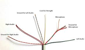 microphone wire diagram images input jack wiring 5f1 wiring input jack music man input jack wiring