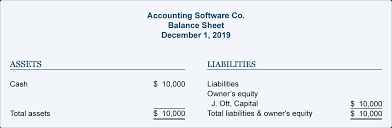 the accounting equation is most often