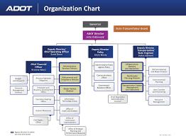 Dmv Organizational Chart Organization Chart Adot