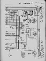 1987 cutlass supreme fuse box diagram wiring diagram for you • 1987 oldsmobile fuse box diagram u2022 wiring diagram for 1987 cutlass supreme 442 1983 cutlass supreme