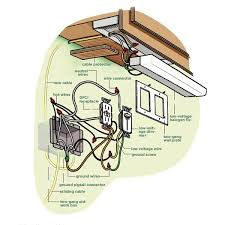how to install undercabinet lighting Kitchen Light Wiring Diagram Electrical Code for Kitchen Wiring