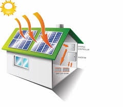 off grid solar power systems big dog solarbig dog solar energy off grid solar energy system