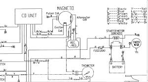 yamaha boat motor wiring diagram schematics and wiring diagrams yamaha outboard gauge wiring diagram diagrams