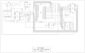 ccdimager block diagram of entire circuit