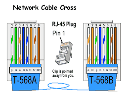 cat6 cable wiring diagram wirdig