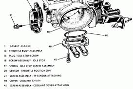 hei distributor wiring diagram images chevy points wiring diagram 92 gm tbi wiring harness diagramtbicar diagram pictures