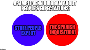 Python Venn Diagram Monty Python Week What Everyone Was Expecting No One To