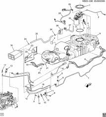 saturn ion fuse box diagram manual repair wiring and 2003 buick rendezvous engine diagram