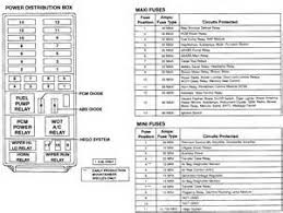 similiar 03 ford explorer fuse box diagram keywords 1996 ford explorer fuse box diagram