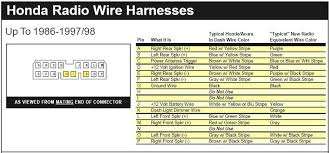 honda wiring diagram accord honda automotive wiring diagrams 1998 Honda Civic Stereo Wiring Diagram wiring diagram for 95 honda accord radio the wiring diagram honda 1998 honda civic radio wiring diagram