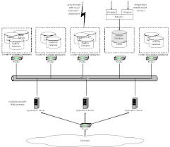is group c homepagebooklink  tier architecture diagram