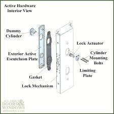 door handle mechanism parts inspirational anderson door handles handballtunisie