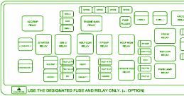 chevy aveo fuse diagram chevy diy wiring diagrams