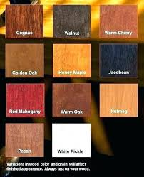 Mahogany Stain Color Chart Maple Stain Color Hightidemarketing Co